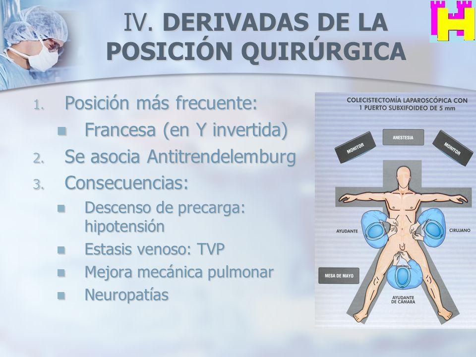 IV. DERIVADAS DE LA POSICIÓN QUIRÚRGICA