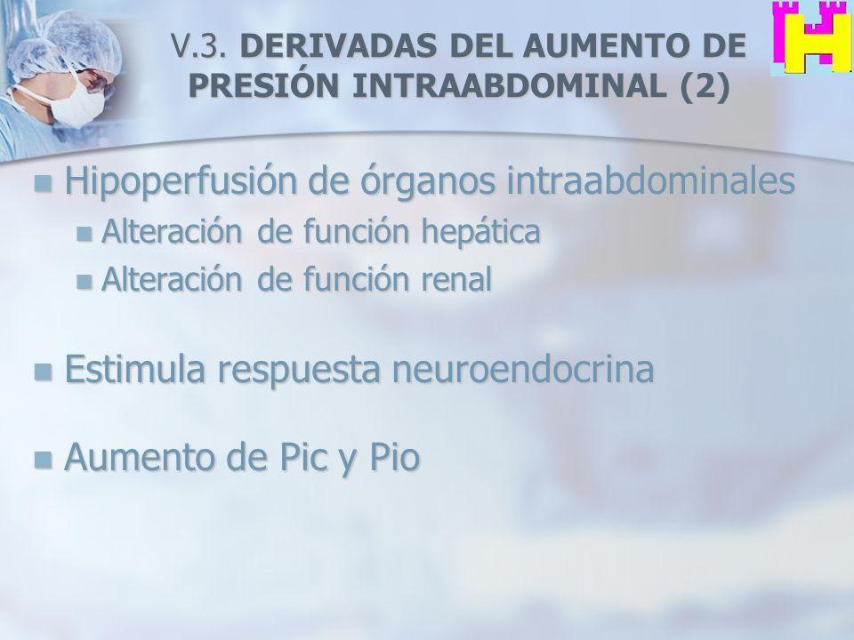 V.3. DERIVADAS DEL AUMENTO DE PRESIÓN INTRAABDOMINAL (2)