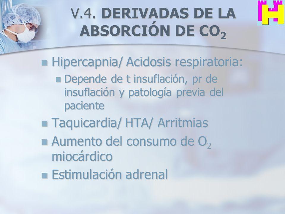 V.4. DERIVADAS DE LA ABSORCIÓN DE CO2