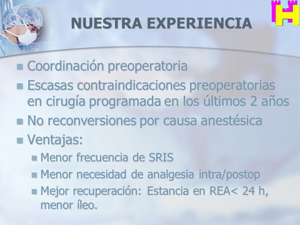 NUESTRA EXPERIENCIA Coordinación preoperatoria