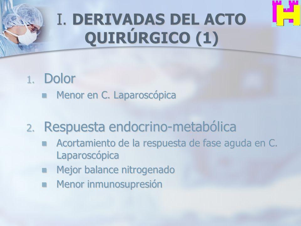 I. DERIVADAS DEL ACTO QUIRÚRGICO (1)
