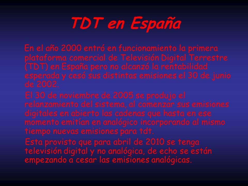 TDT en España