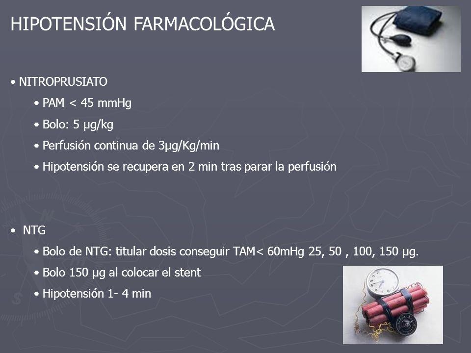 HIPOTENSIÓN FARMACOLÓGICA