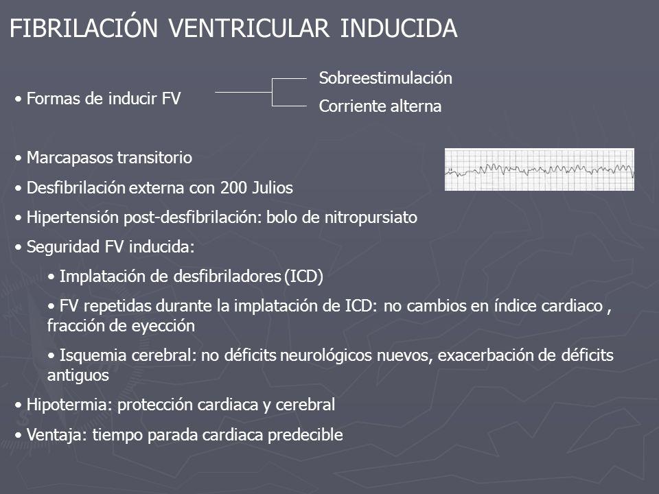 FIBRILACIÓN VENTRICULAR INDUCIDA