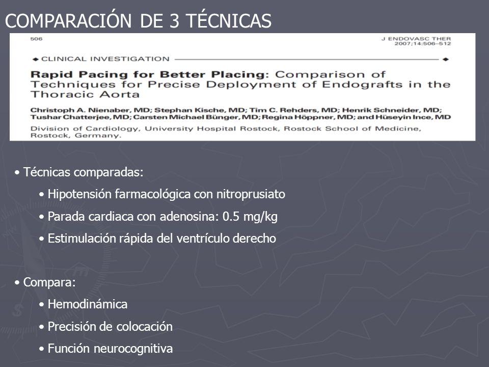 COMPARACIÓN DE 3 TÉCNICAS
