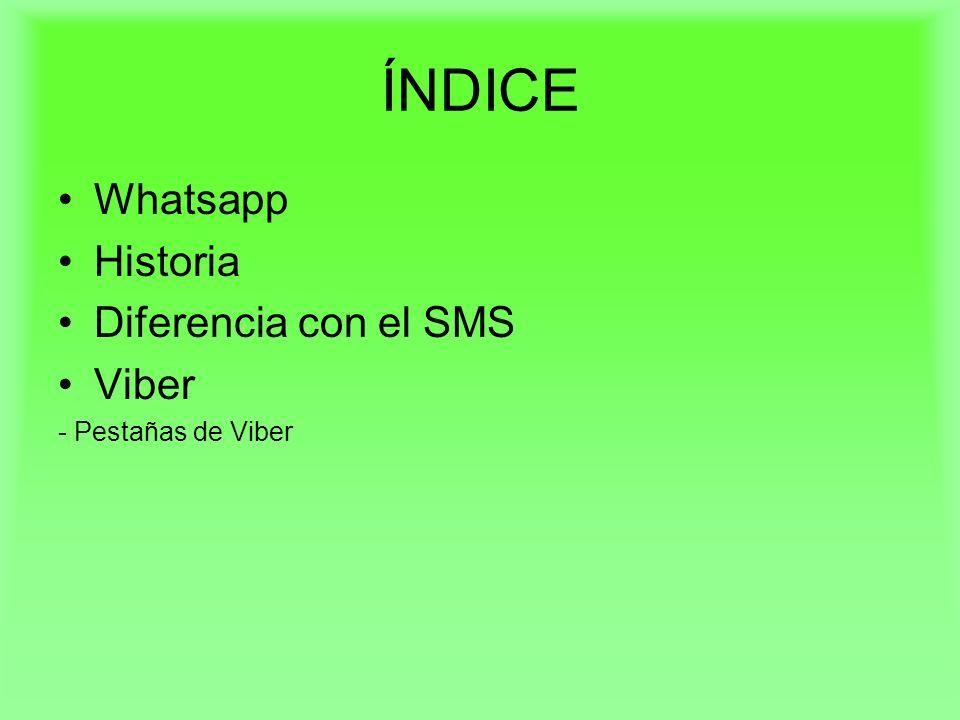 ÍNDICE Whatsapp Historia Diferencia con el SMS Viber