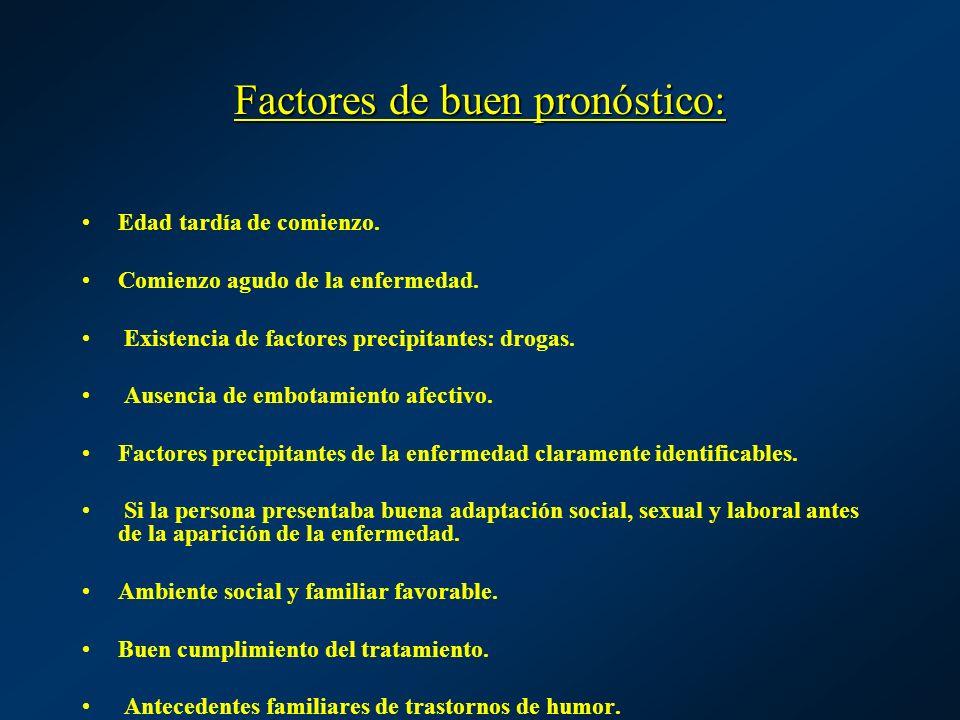 Factores de buen pronóstico: