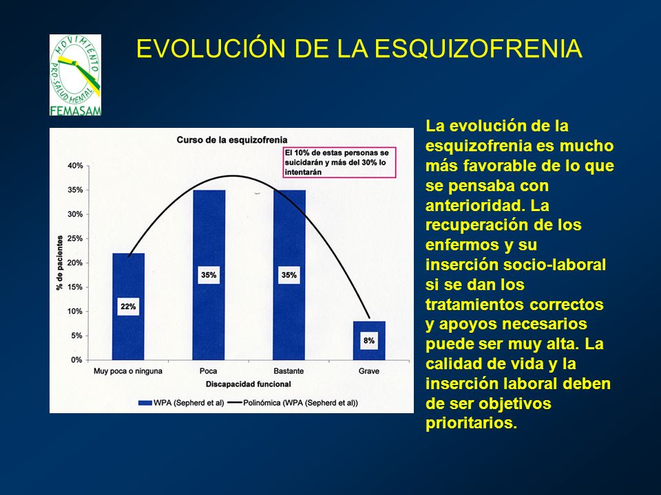 EVOLUCIÓN DE LA ESQUIZOFRENIA