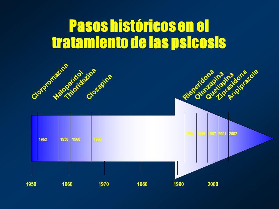 Pasos históricos en el tratamiento de las psicosis