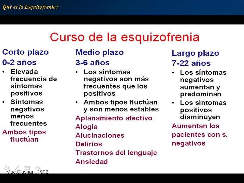 Qué es la Esquizofrenia
