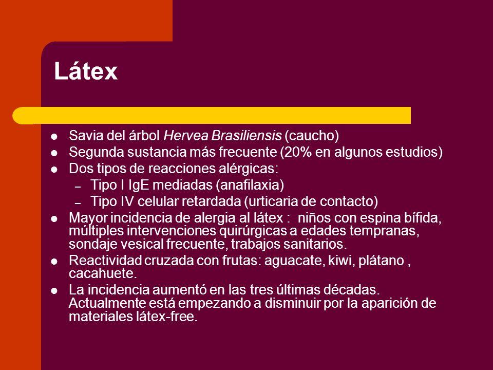 Látex Savia del árbol Hervea Brasiliensis (caucho)