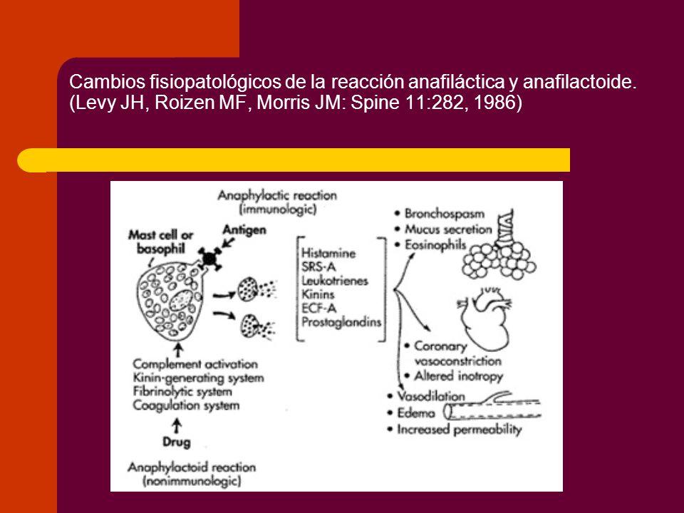 Cambios fisiopatológicos de la reacción anafiláctica y anafilactoide