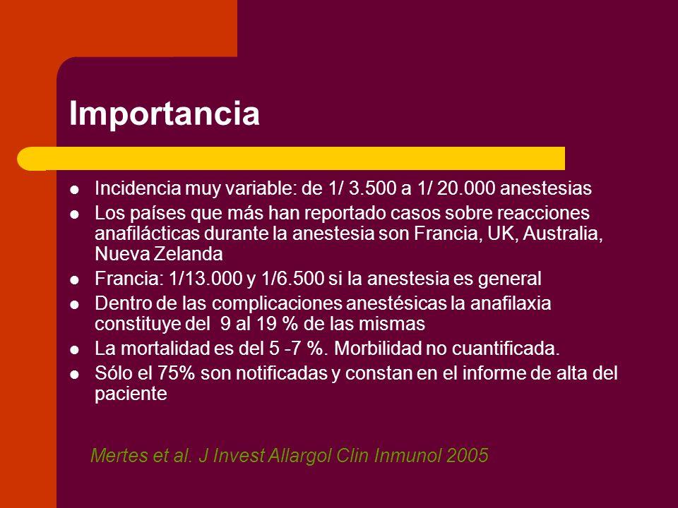 Importancia Incidencia muy variable: de 1/ 3.500 a 1/ 20.000 anestesias.