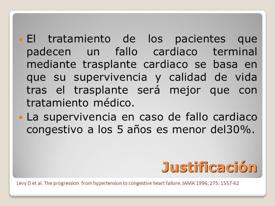 El tratamiento de los pacientes que padecen un fallo cardiaco terminal mediante trasplante cardiaco se basa en que su supervivencia y calidad de vida tras el trasplante será mejor que con tratamiento médico.