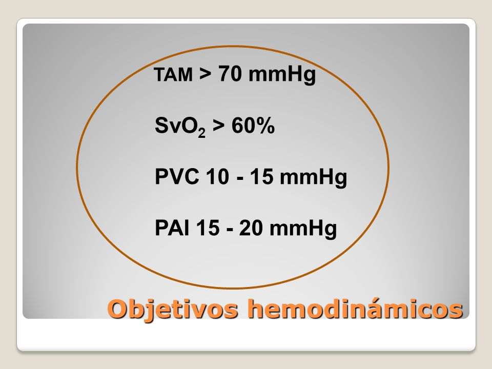 Objetivos hemodinámicos
