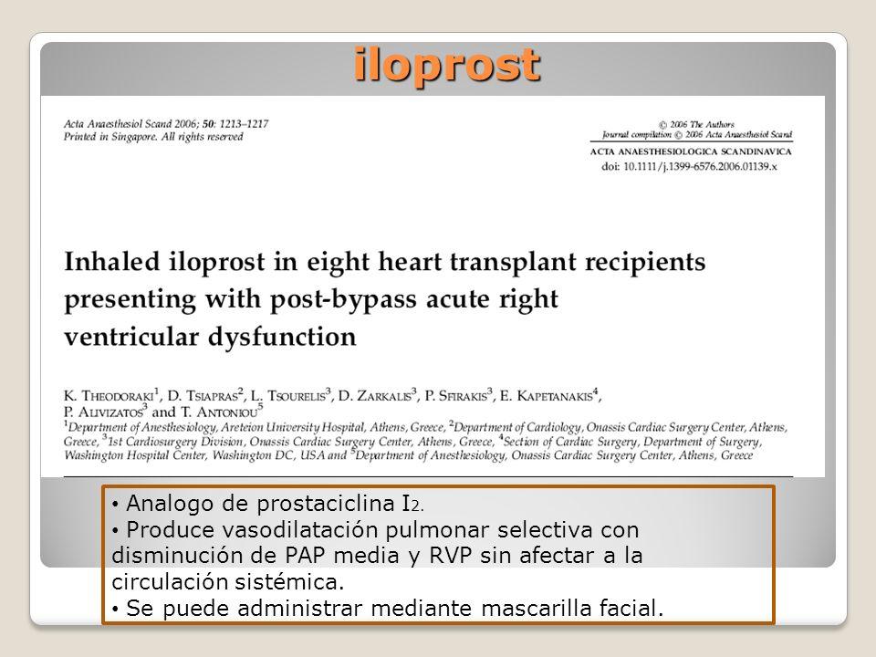 iloprost Analogo de prostaciclina I2.