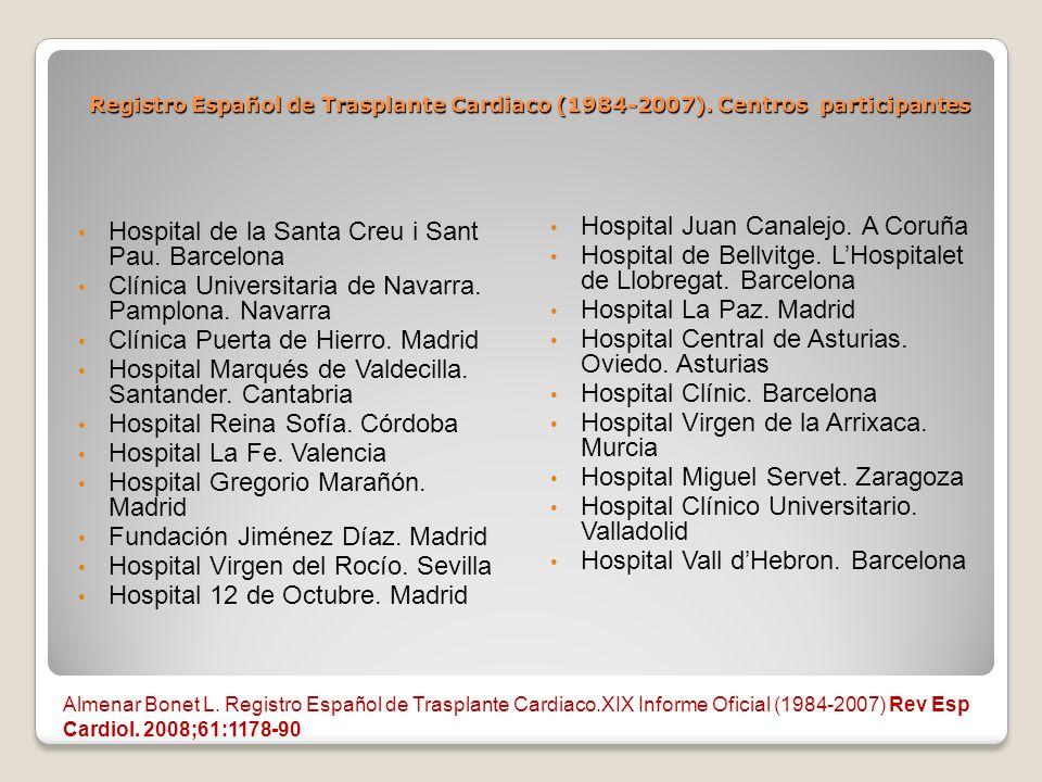 Hospital de la Santa Creu i Sant Pau. Barcelona