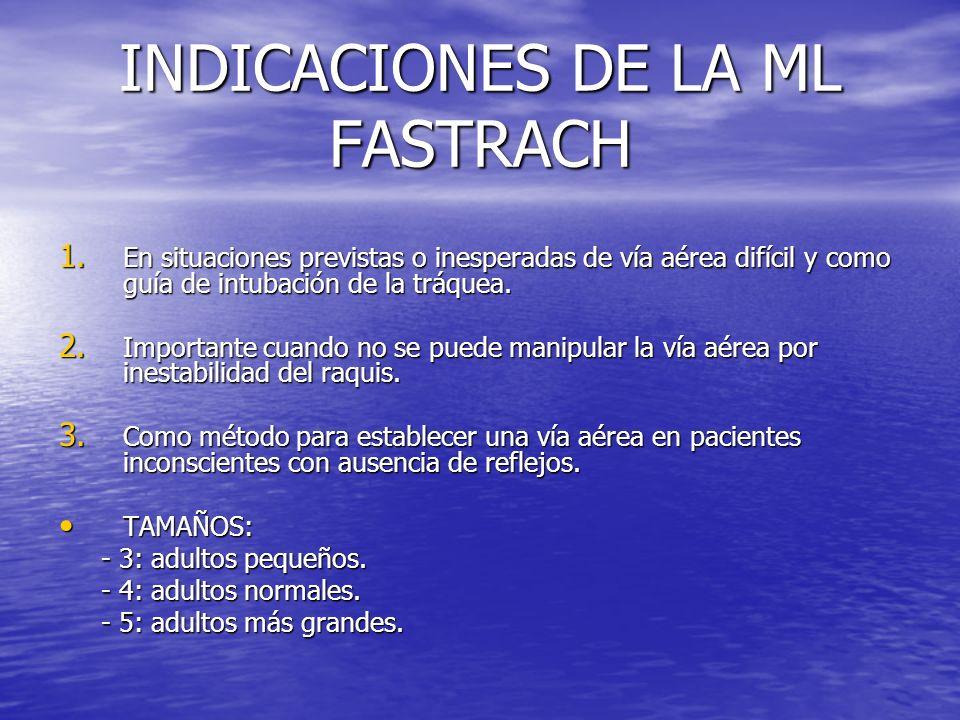INDICACIONES DE LA ML FASTRACH