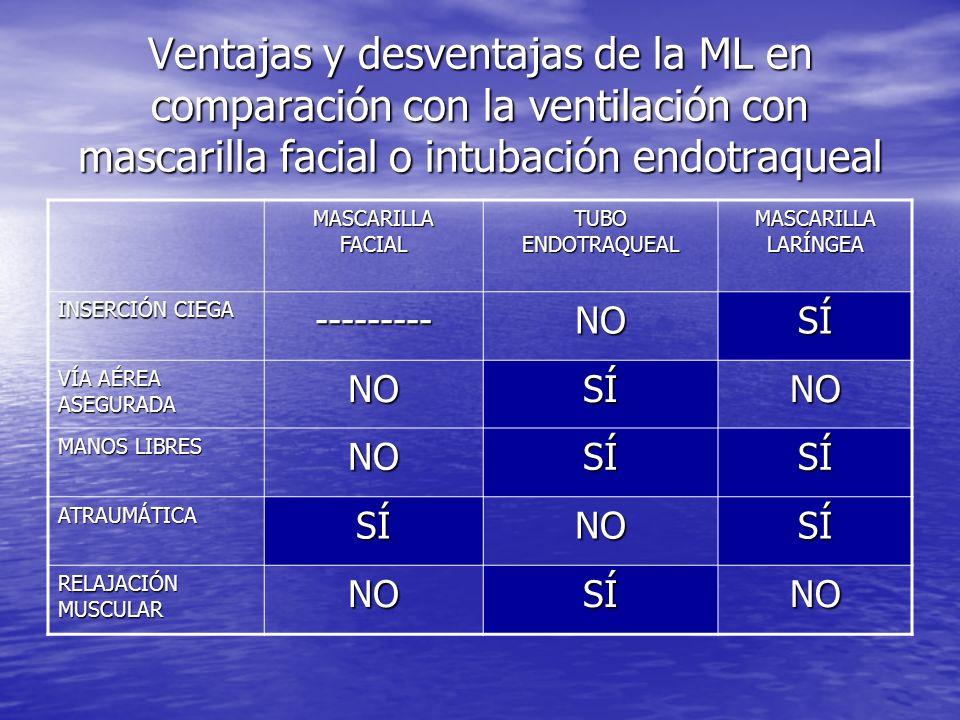 Ventajas y desventajas de la ML en comparación con la ventilación con mascarilla facial o intubación endotraqueal