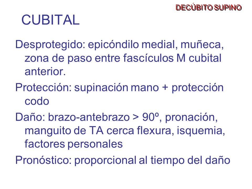 DECÚBITO SUPINOCUBITAL. Desprotegido: epicóndilo medial, muñeca, zona de paso entre fascículos M cubital anterior.
