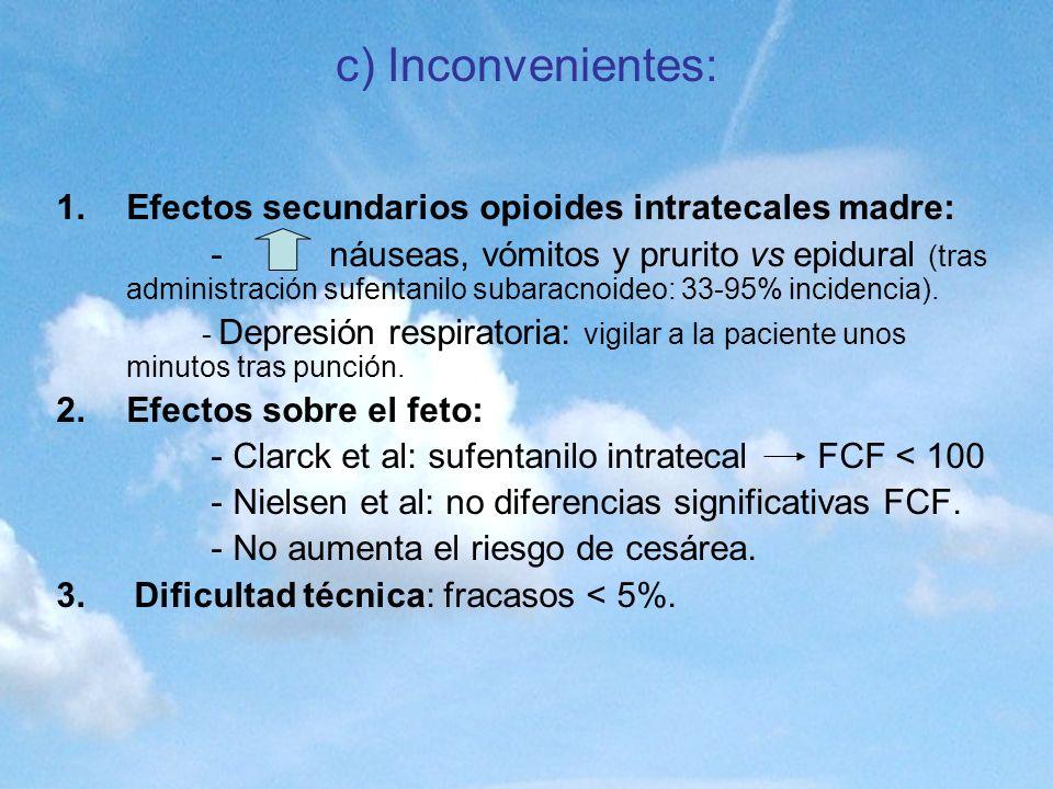 c) Inconvenientes: Efectos secundarios opioides intratecales madre:
