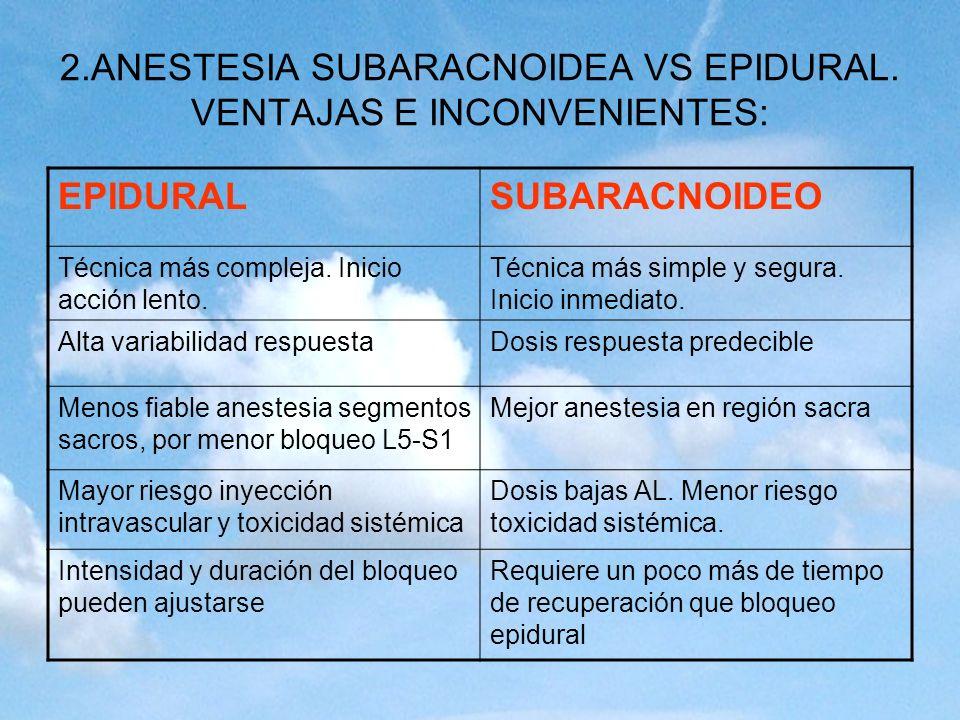 2.ANESTESIA SUBARACNOIDEA VS EPIDURAL. VENTAJAS E INCONVENIENTES: