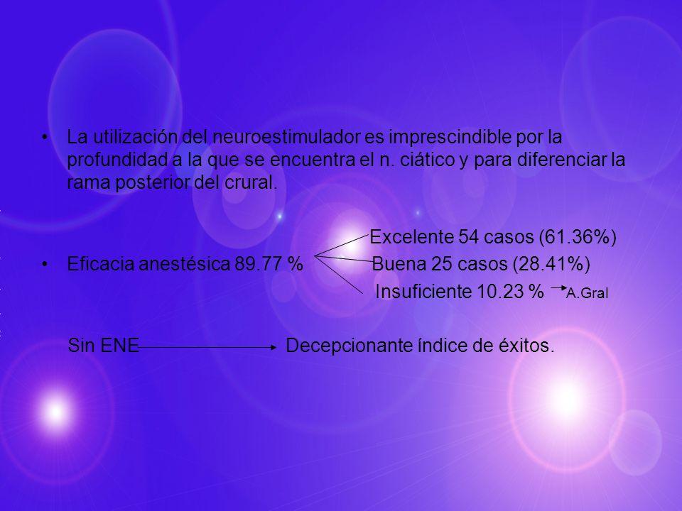 La utilización del neuroestimulador es imprescindible por la profundidad a la que se encuentra el n. ciático y para diferenciar la rama posterior del crural.