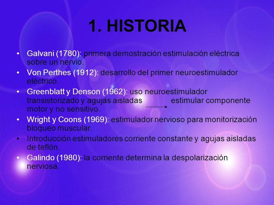 1. HISTORIA Galvani (1780): primera demostración estimulación eléctrica sobre un nervio.