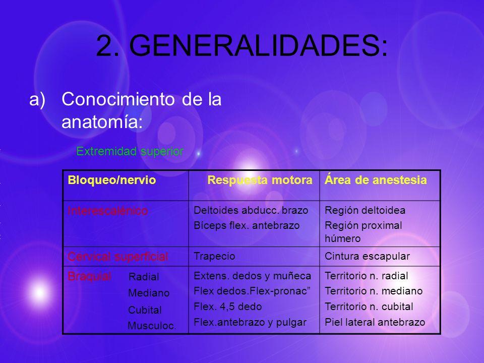 2. GENERALIDADES: Conocimiento de la anatomía: Extremidad superior