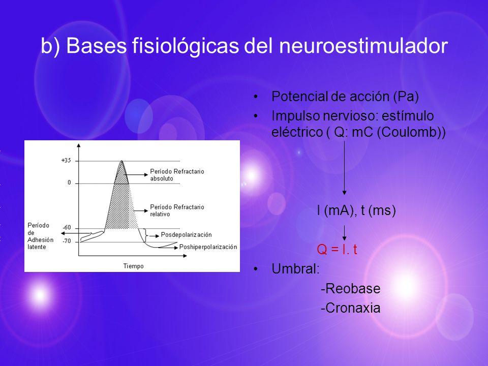 b) Bases fisiológicas del neuroestimulador