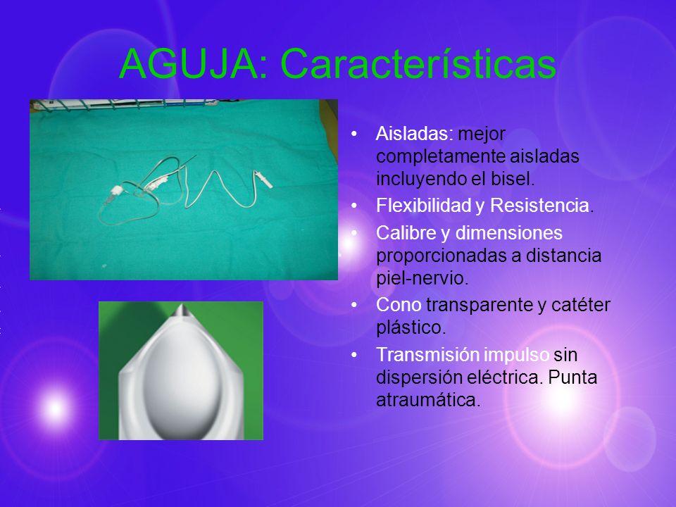 AGUJA: Características