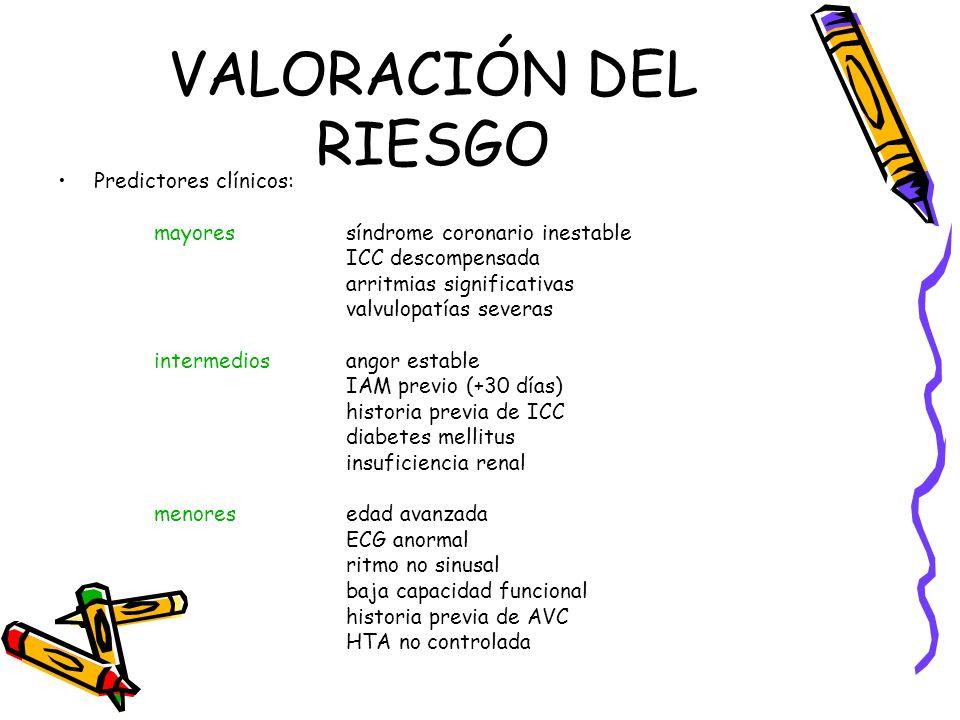 VALORACIÓN DEL RIESGO Predictores clínicos: