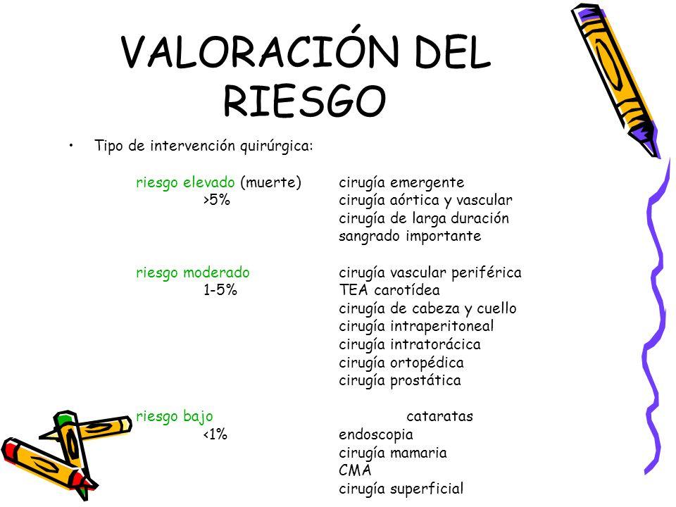VALORACIÓN DEL RIESGO Tipo de intervención quirúrgica: