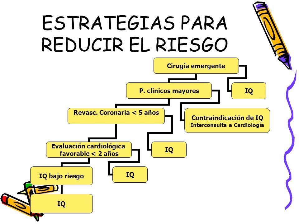 ESTRATEGIAS PARA REDUCIR EL RIESGO
