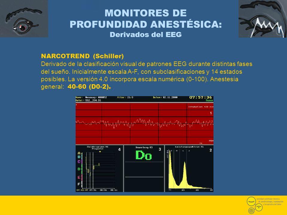 MONITORES DE PROFUNDIDAD ANESTÉSICA: