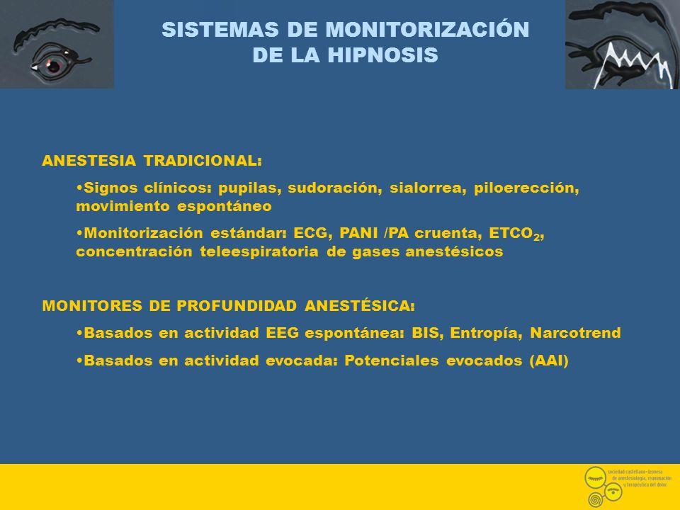 SISTEMAS DE MONITORIZACIÓN DE LA HIPNOSIS