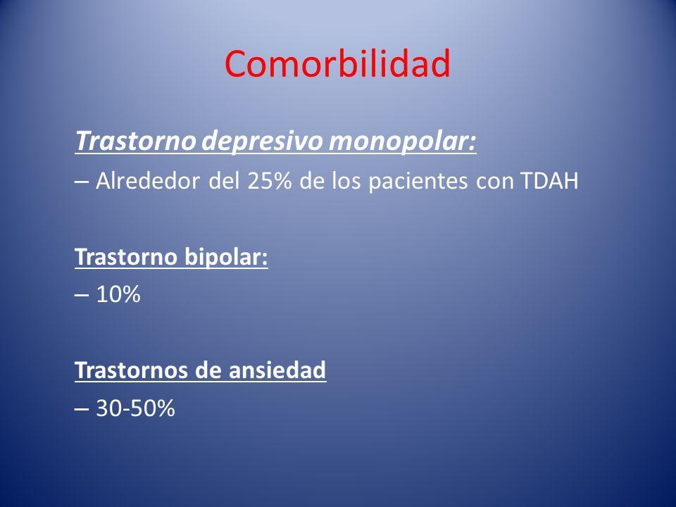 Comorbilidad Trastorno depresivo monopolar: