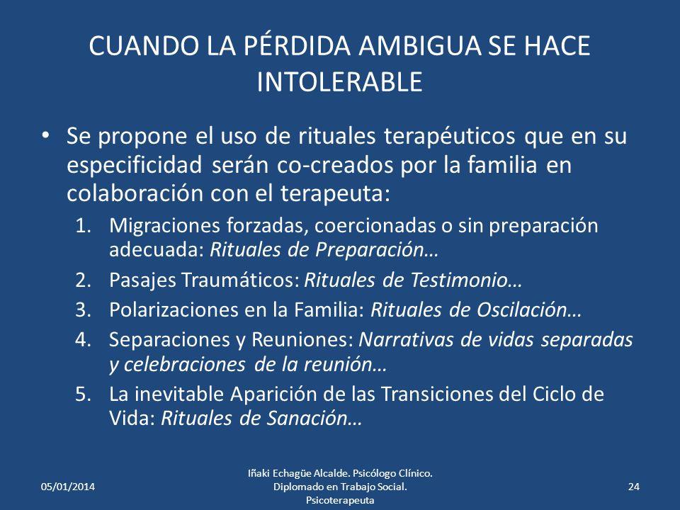 CUANDO LA PÉRDIDA AMBIGUA SE HACE INTOLERABLE