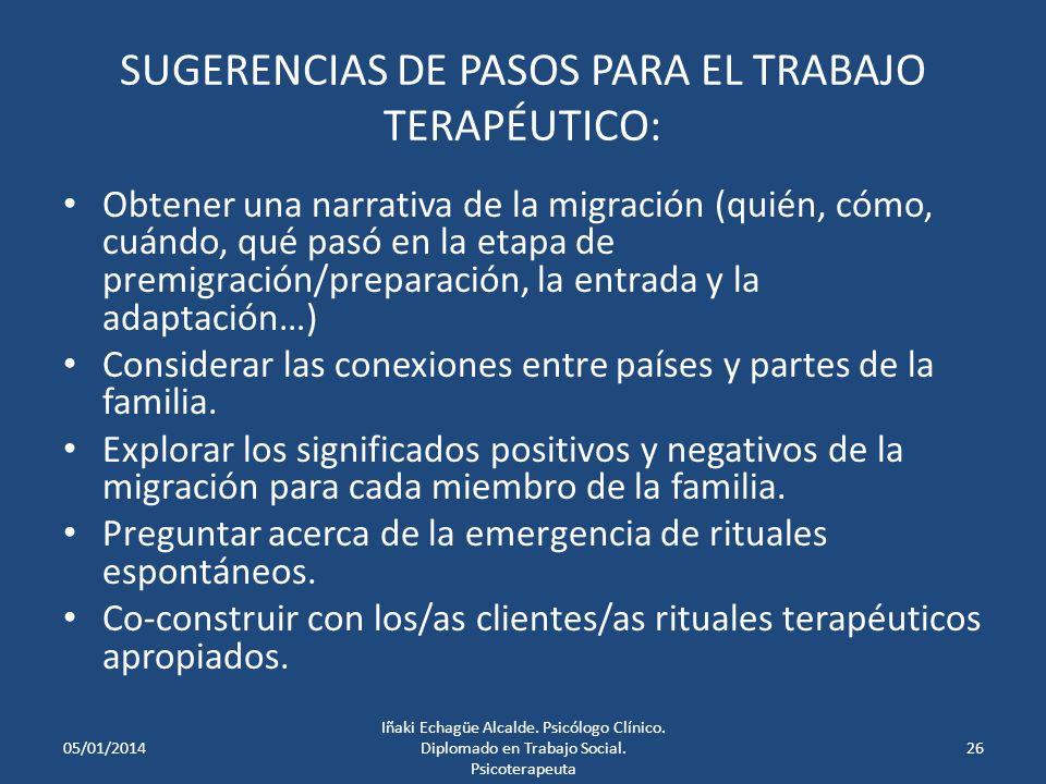 SUGERENCIAS DE PASOS PARA EL TRABAJO TERAPÉUTICO: