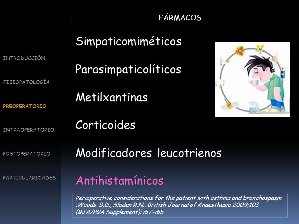 Parasimpaticolíticos Metilxantinas Corticoides
