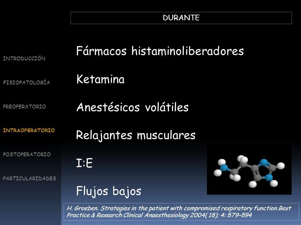 Fármacos histaminoliberadores Ketamina Anestésicos volátiles