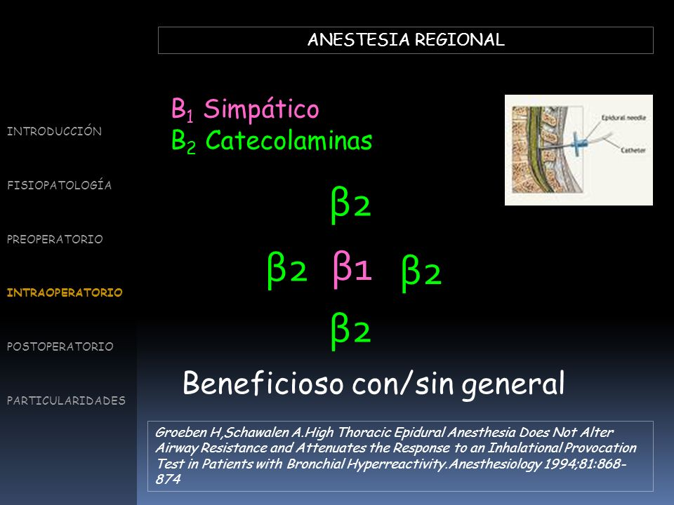 β2 β2 β1 β2 β2 Beneficioso con/sin general B1 Simpático