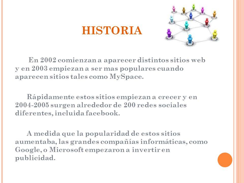 HISTORIA En 2002 comienzan a aparecer distintos sitios web y en 2003 empiezan a ser mas populares cuando aparecen sitios tales como MySpace.