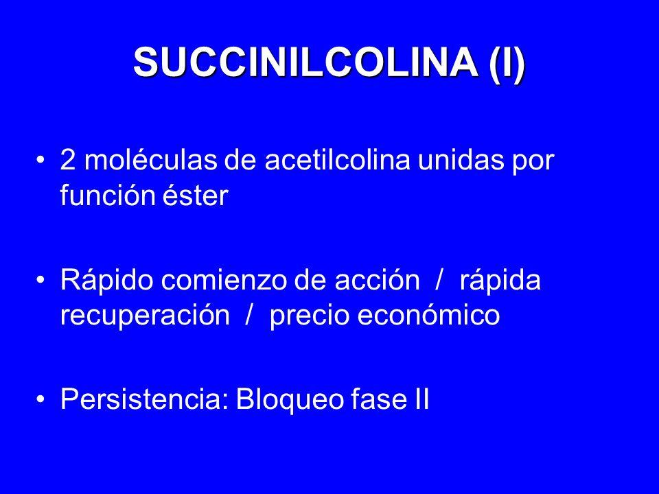 SUCCINILCOLINA (I) 2 moléculas de acetilcolina unidas por función éster. Rápido comienzo de acción / rápida recuperación / precio económico.