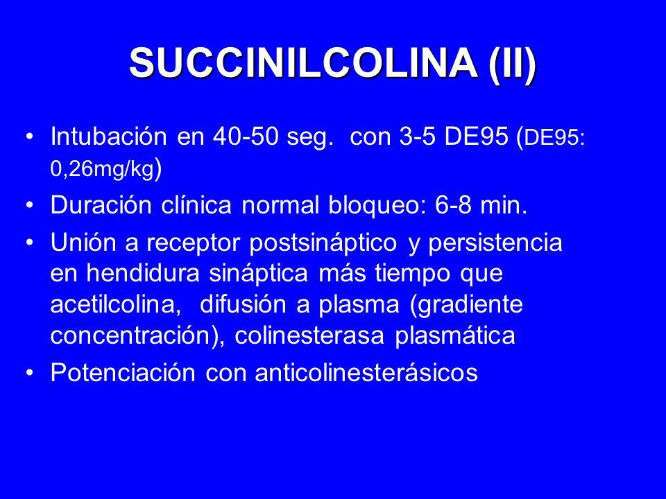 SUCCINILCOLINA (II) Intubación en 40-50 seg. con 3-5 DE95 (DE95: 0,26mg/kg) Duración clínica normal bloqueo: 6-8 min.