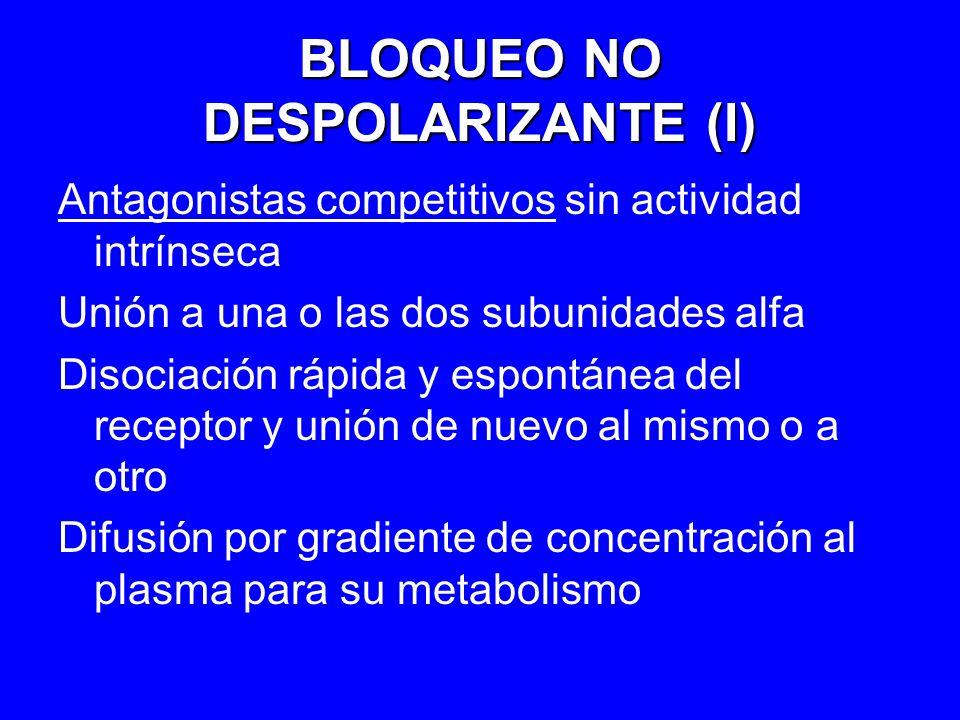 BLOQUEO NO DESPOLARIZANTE (I)