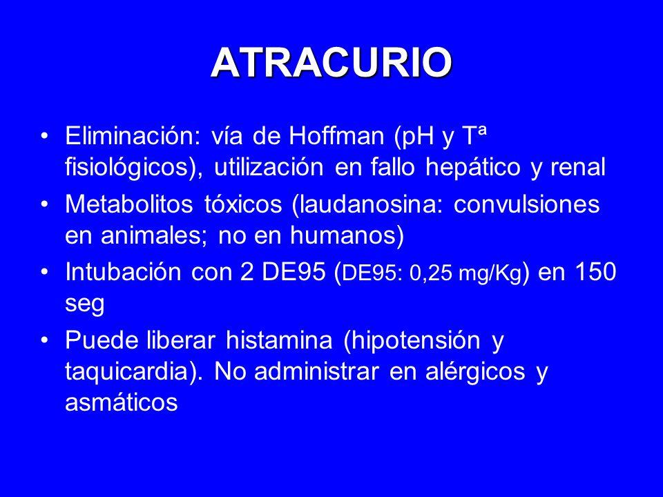 ATRACURIO Eliminación: vía de Hoffman (pH y Tª fisiológicos), utilización en fallo hepático y renal.