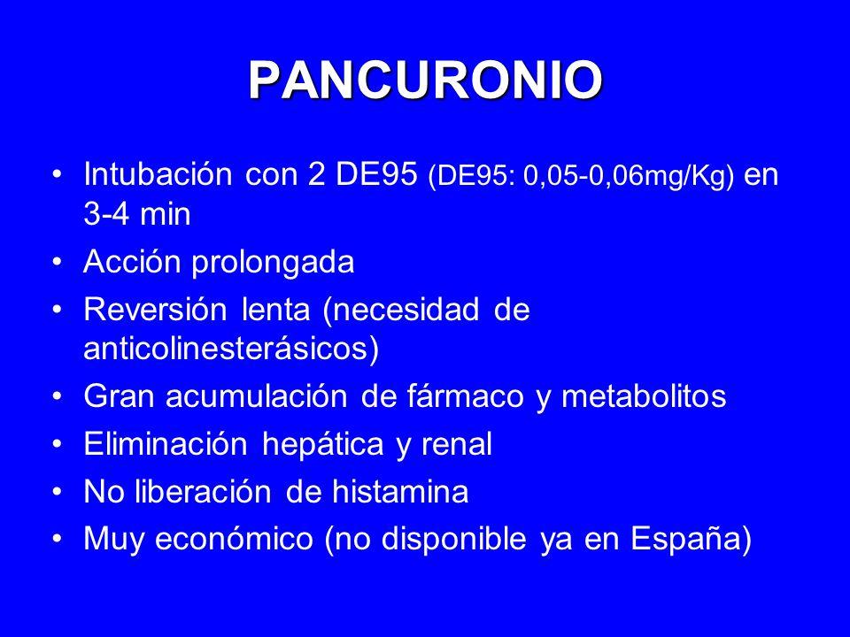 PANCURONIO Intubación con 2 DE95 (DE95: 0,05-0,06mg/Kg) en 3-4 min