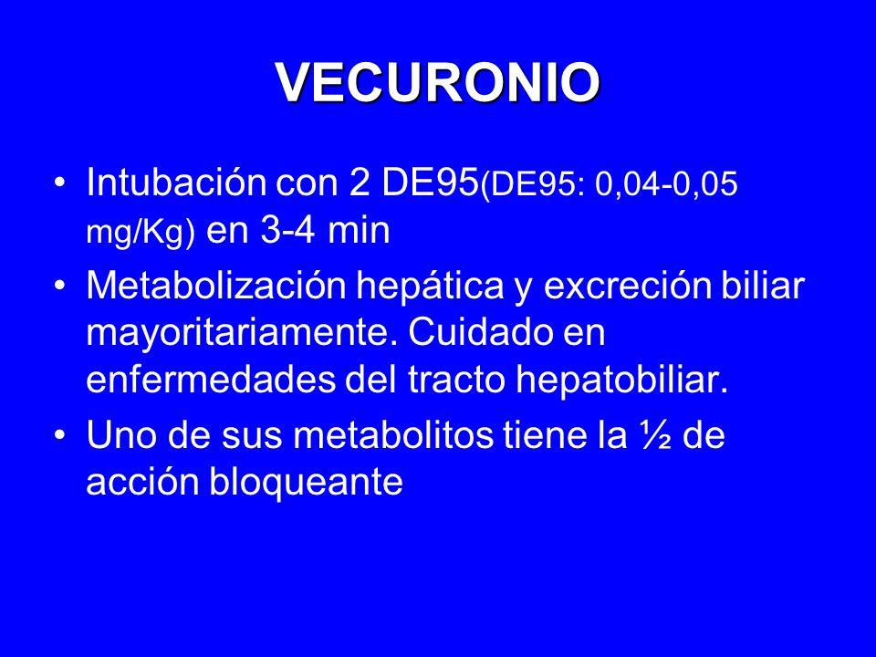 VECURONIO Intubación con 2 DE95(DE95: 0,04-0,05 mg/Kg) en 3-4 min