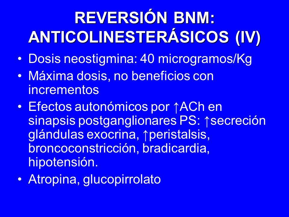 REVERSIÓN BNM: ANTICOLINESTERÁSICOS (IV)